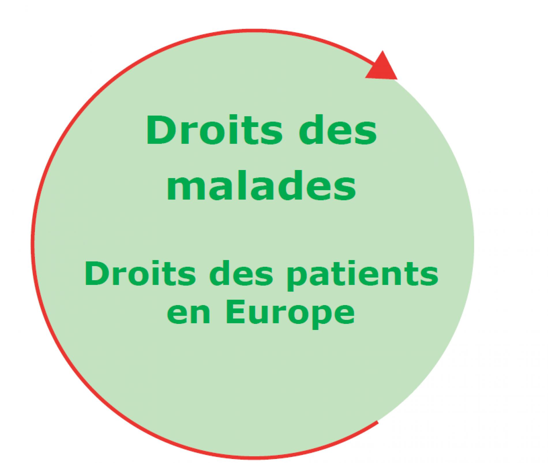 18 avril  : Journée européenne des droits des patients